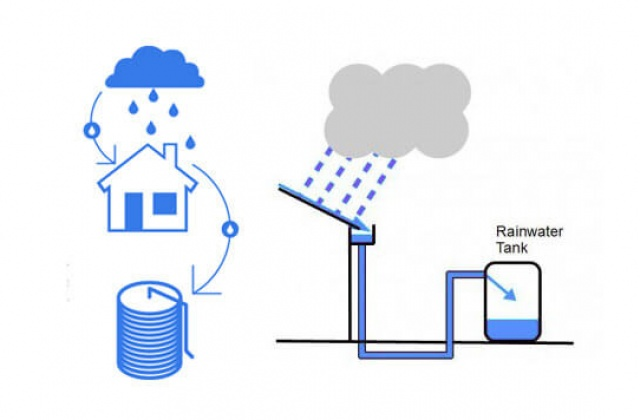 technical water harvesting